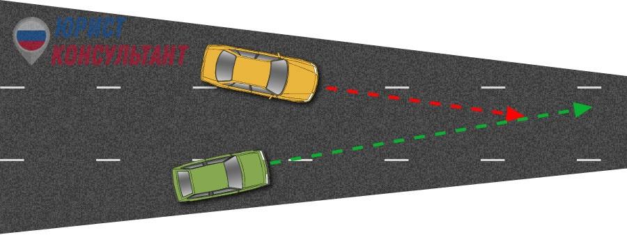 Помеха справа при сужении дороги