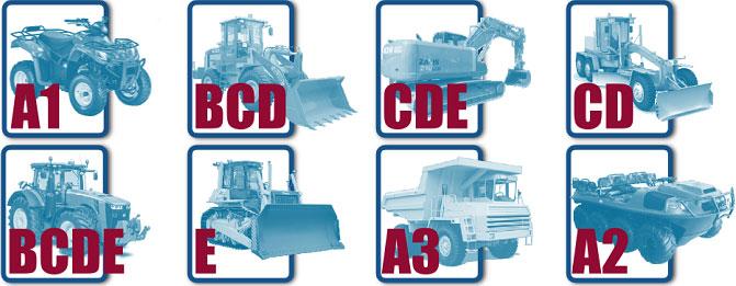 Права на трактор: категории